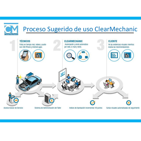 ClearMechanic Img 3